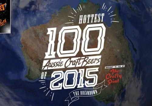 Hottest 100 Aussie Craft Beers of 2015: Infographic